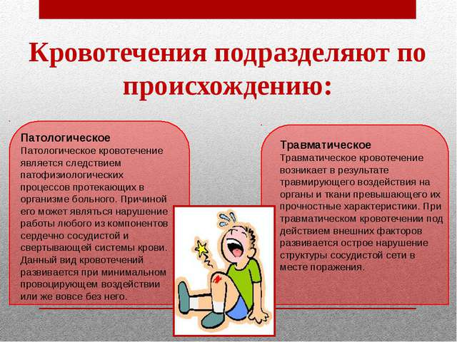 Кровотечения подразделяют по происхождению: Травматическое Травматическое кро...