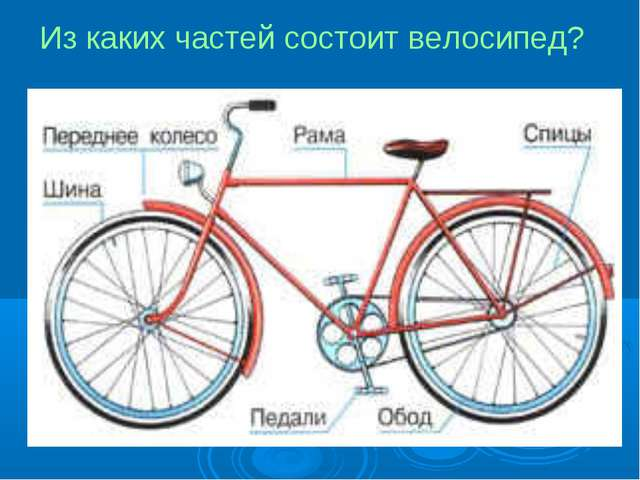 Из каких частей состоит велосипед?