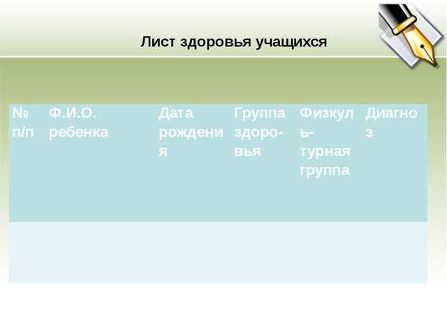 Лист здоровья учащихся № п/п Ф.И.О. ребенка Дата рождения Группаздоро-вья Физ...