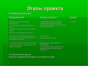 Этапы проекта 1.Информационный . Направления Формы работыСроки Изучение соц