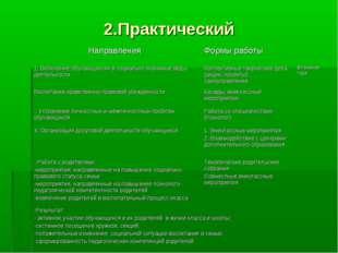 2.Практический Направления Формы работы 1. Включение обучающихся» в социаль