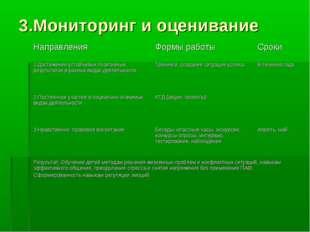 3.Мониторинг и оценивание НаправленияФормы работыСроки 1.Достижение устойчи