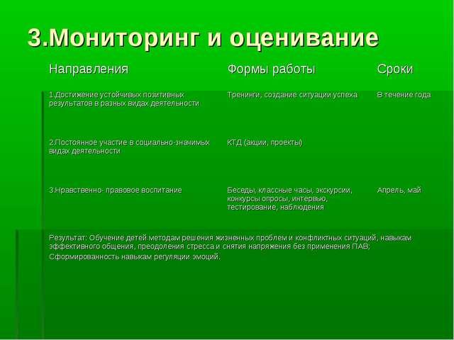 3.Мониторинг и оценивание НаправленияФормы работыСроки 1.Достижение устойчи...