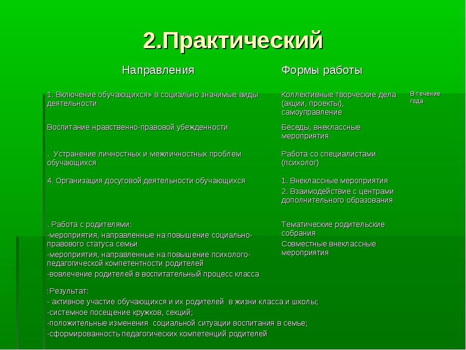 2.Практический Направления Формы работы 1. Включение обучающихся» в социаль...