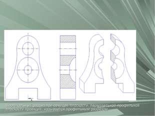 Вертикальный разрез при секущей плоскости, параллельной профильной плоскости