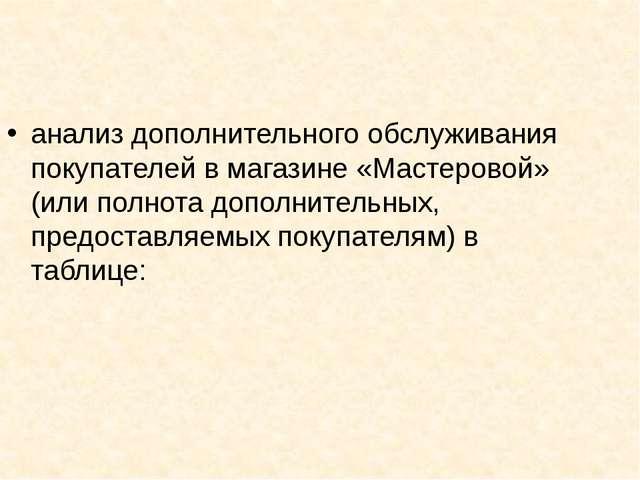 анализ дополнительного обслуживания покупателей в магазине «Мастеровой» (или...