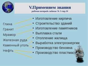 Изготовление кирпича Строительство зданий Изготовление памятников Выплавка ст