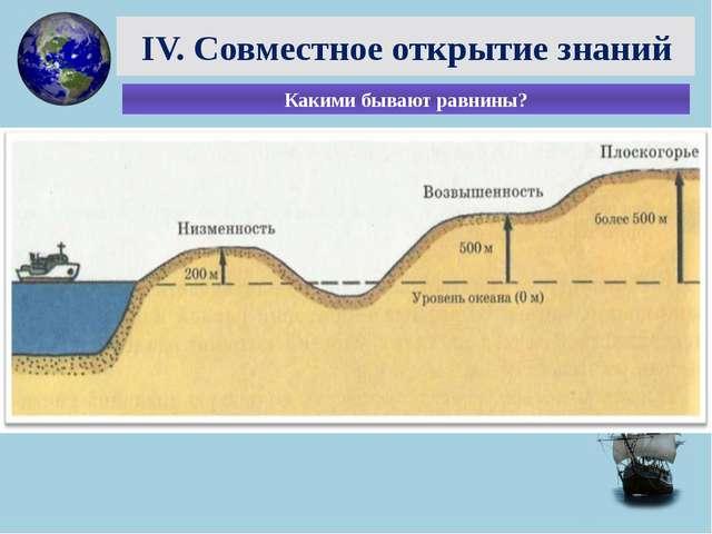 IV. Совместное открытие знаний Какими бывают равнины?