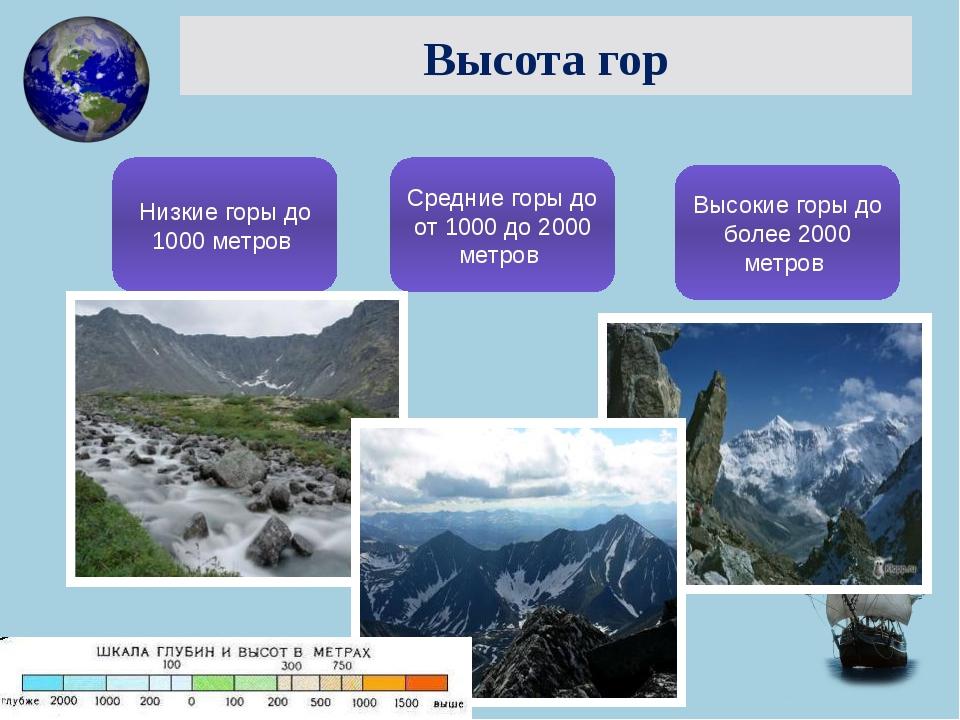 Высота гор Низкие горы до 1000 метров Средние горы до от 1000 до 2000 метров...