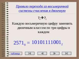 Правило перехода из восьмеричной системы счисления в двоичную ?8?2 Каждую во