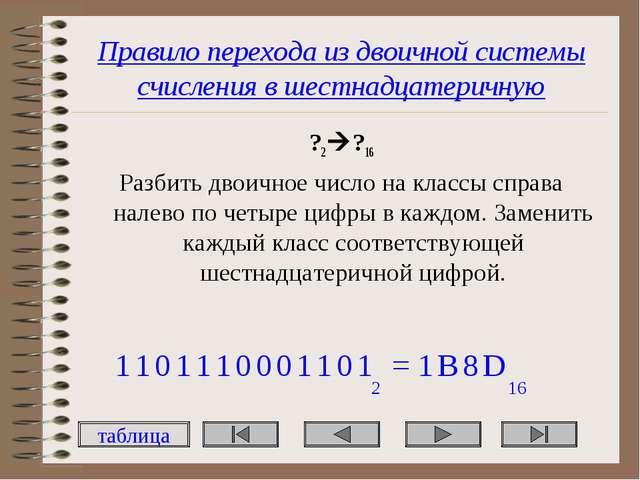 Правило перехода из двоичной системы счисления в шестнадцатеричную ?2?16 Раз...