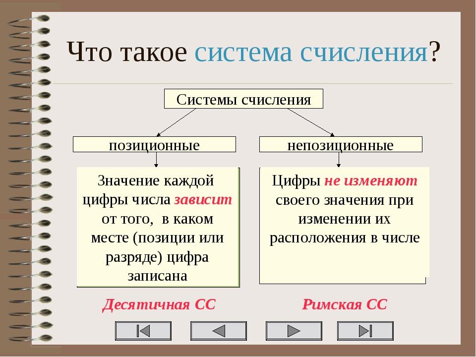 Что такое система счисления? Системы счисления позиционные непозиционные Знач...