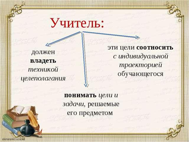 Учитель: должен владеть техникой целеполагания понимать цели и задачи, решае...