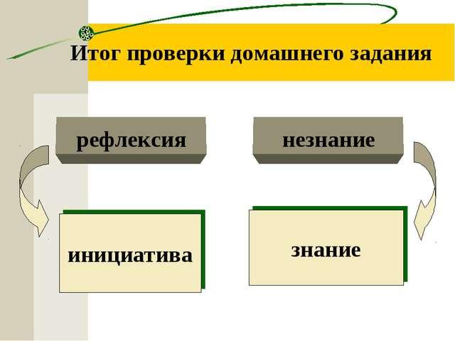 Итог проверки домашнего задания рефлексия инициатива знание незнание