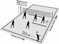 В Алге и Шалкаре в волейбол не играют