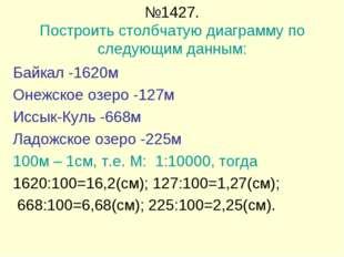 Байкал -1620м Онежское озеро -127м Иссык-Куль -668м Ладожское озеро -225м 100