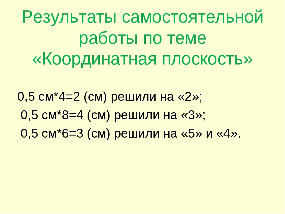 Результаты самостоятельной работы по теме «Координатная плоскость» 0,5 см*4=2...