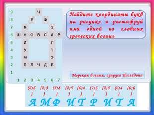 Найдите координаты букв на рисунке и расшифруй имя одной из главных гречески