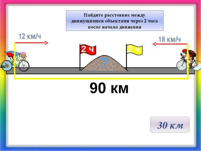 Найдите расстояние между движущимися объектами через 2 часа после начала дви...