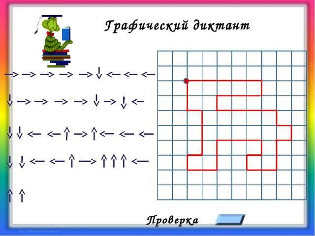Графический диктант Проверка