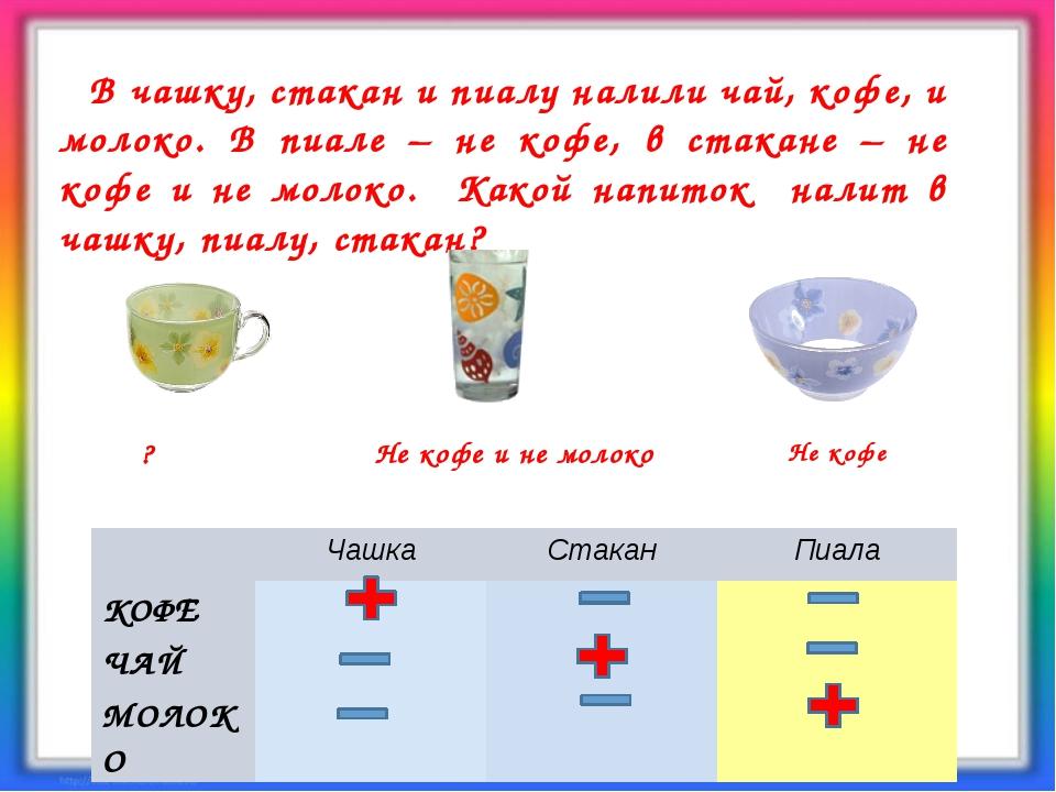 В чашку, стакан и пиалу налили чай, кофе, и молоко. В пиале – не кофе, в ста...