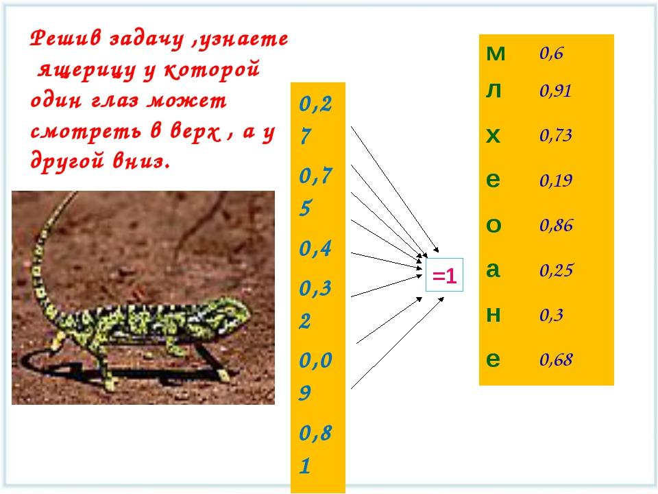 =1 Решив задачу ,узнаете ящерицу у которой один глаз может смотреть в верх ,...