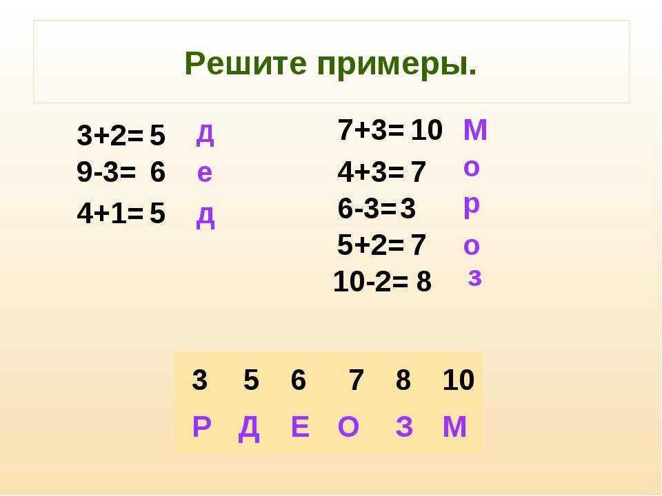 Решите примеры. 5 6 5 10 7 3 7 8 Д е д М о р о з 3+2= 9-3= 4+1= 7+3= 4+3= 6-3...