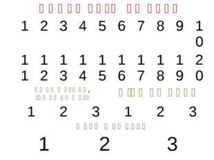 Նկարում պատկերված են համակարգչի սարքեր: Թվով քանի±սն են նրանք: Հարց 3 ա. 3 բ