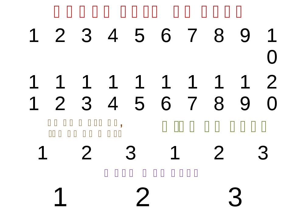 Նկարում պատկերված են համակարգչի սարքեր: Թվով քանի±սն են նրանք: Հարց 3 ա. 3 բ...