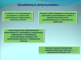 Ожидаемые результаты: Создание в ОУ специальных программ и условий для инклюз