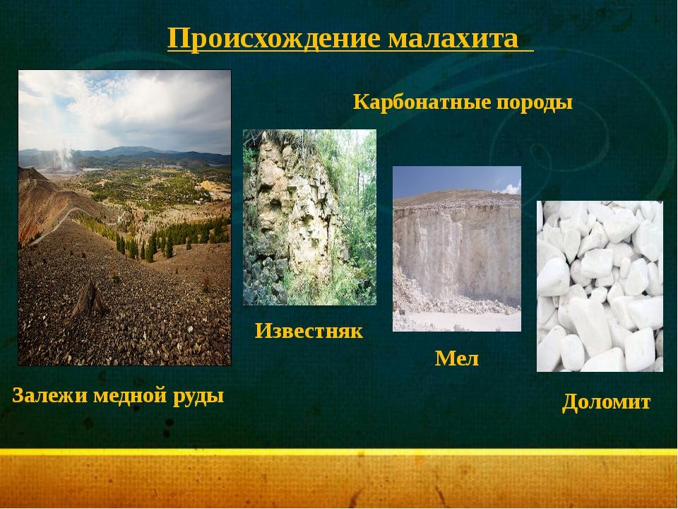Происхождение малахита Залежи медной руды Карбонатные породы Известняк Мел Д...