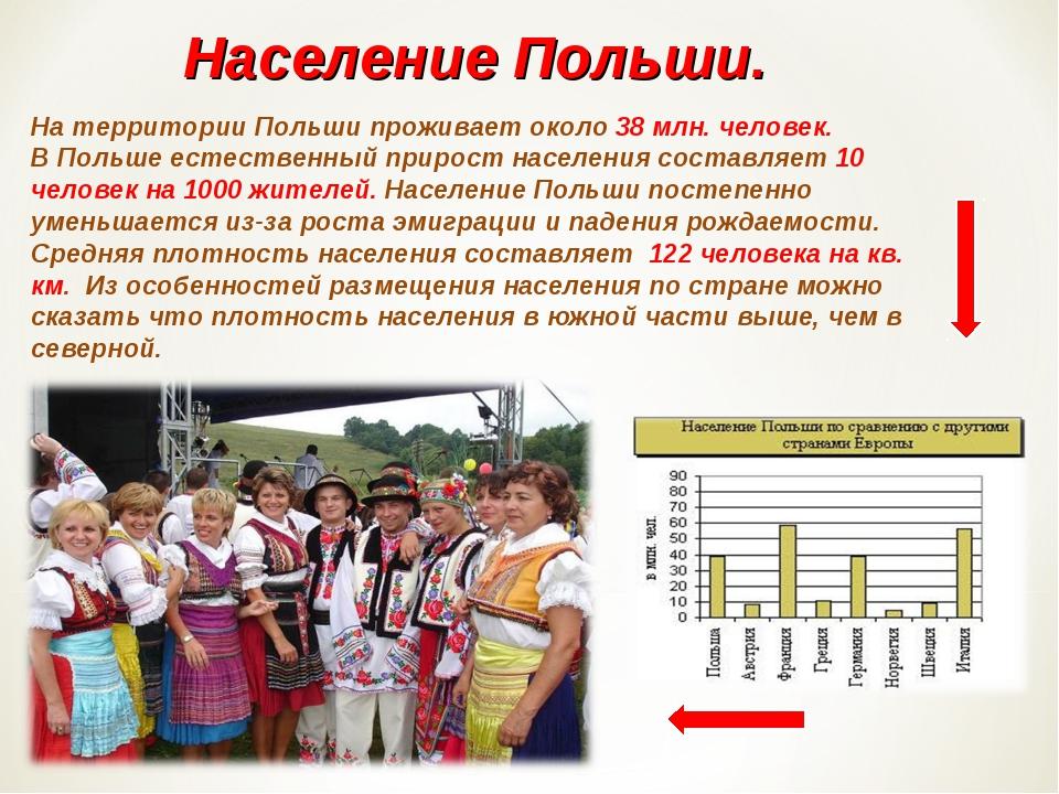 На территории Польши проживает около 38 млн. человек. В Польше естественный п...