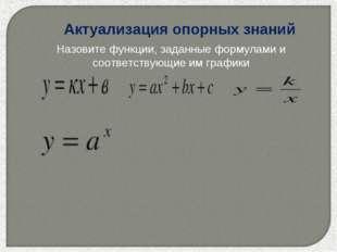 * Назовите функции, заданные формулами и соответствующие им графики Актуализа