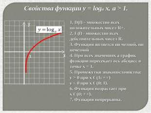 Свойства функции у = loga x, a > 1. * 1. D(f) – множество всех положительных