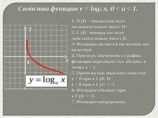 * Свойства функции у = loga x, 0 < a < 1. 1. D (f) – множество всех положител