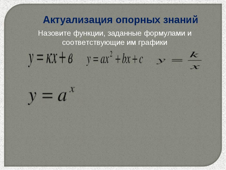 * Назовите функции, заданные формулами и соответствующие им графики Актуализа...