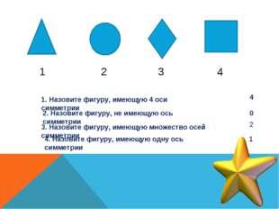 1 2 3 4 1. Назовите фигуру, имеющую 4 оси симметрии 2. Назовите фигуру, не им
