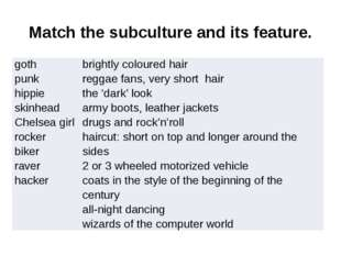 Match the subculture and its feature. goth punk hippie skinhead Chelsea girl