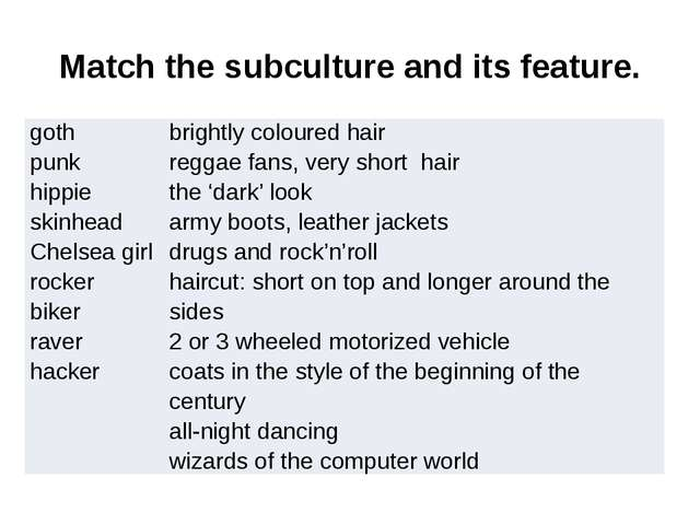 Match the subculture and its feature. goth punk hippie skinhead Chelsea girl...