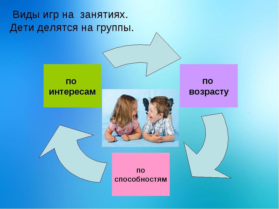 Виды игр на занятиях. Дети делятся на группы.