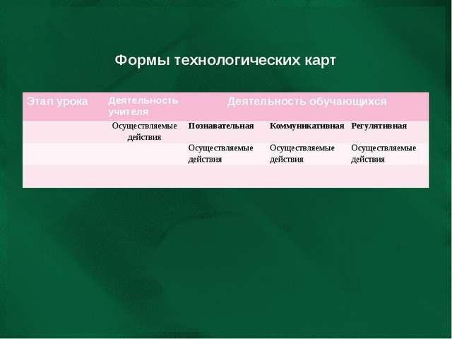 Формы технологических карт Этап урока Деятельность учителя Деятельность обуча...
