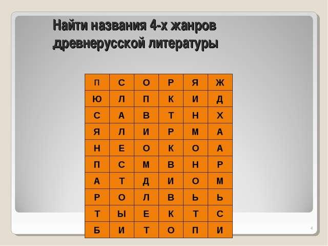 * * Найти названия 4-х жанров древнерусской литературы Я Ж И Д С А В Т Н Х Я...