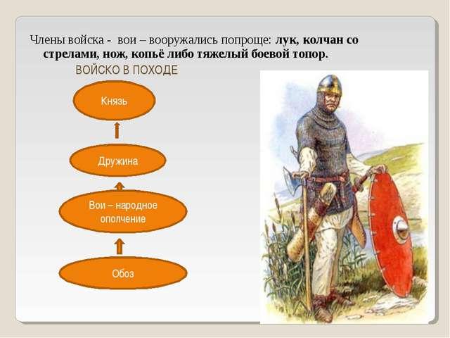 Члены войска - вои – вооружались попроще: лук, колчан со стрелами, нож, копьё...