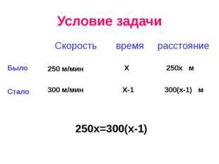 Условие задачи  Скорость время расстояние Было Стало 250 м/мин 300 м/мин