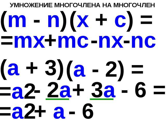 УМНОЖЕНИЕ МНОГОЧЛЕНА НА МНОГОЧЛЕН (m - n) (x + c) = =mx +mc -nx -nc (a + 3)...