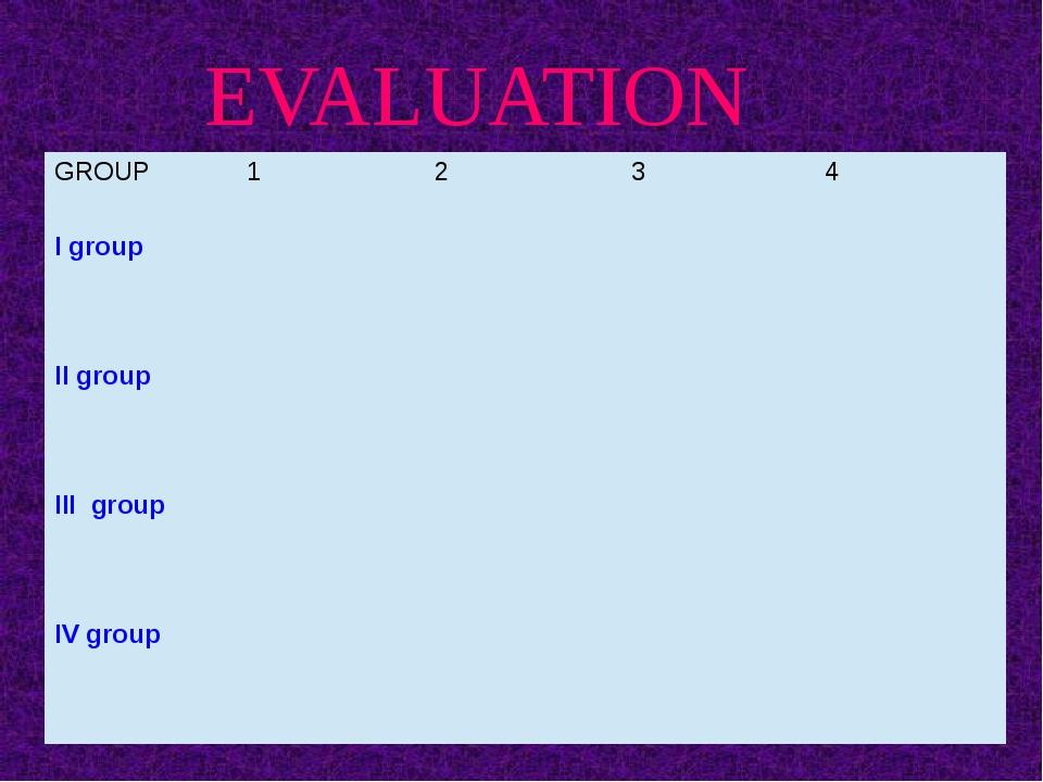 EVALUATION 1 2 Fəallıq Nəticə GROUP 1 2 3 4 Igroup IIgroup IIIgroup IVgroup