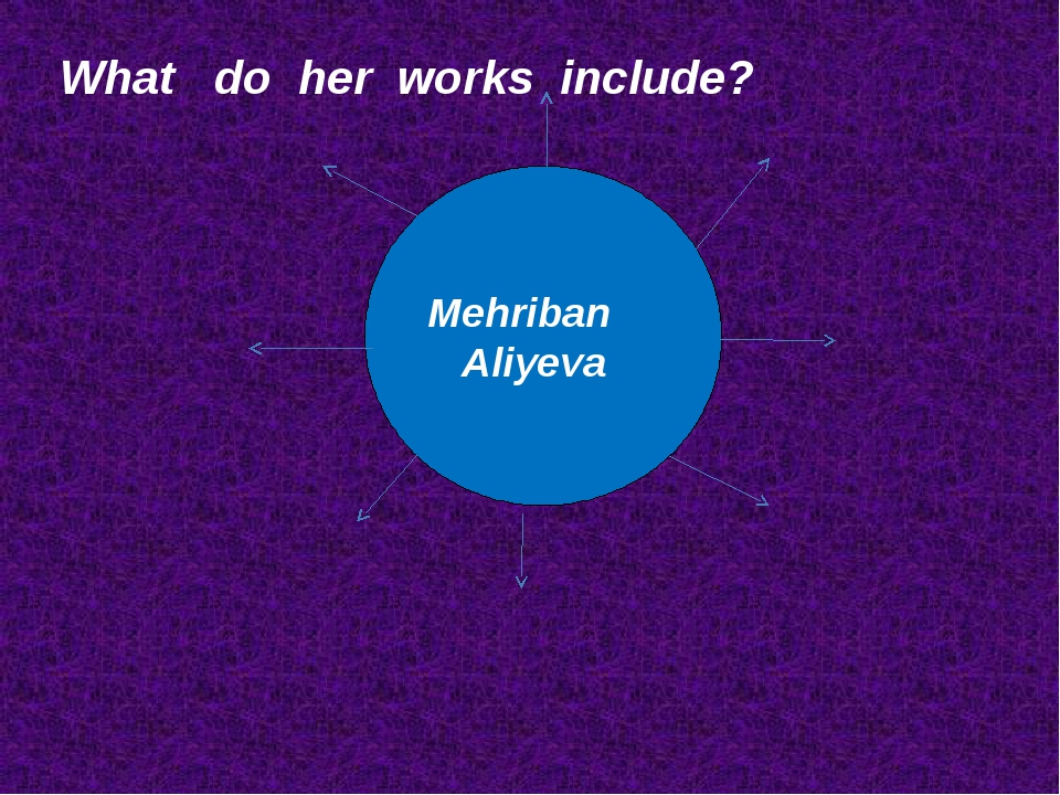 Mehriban Aliyeva What do her works include?