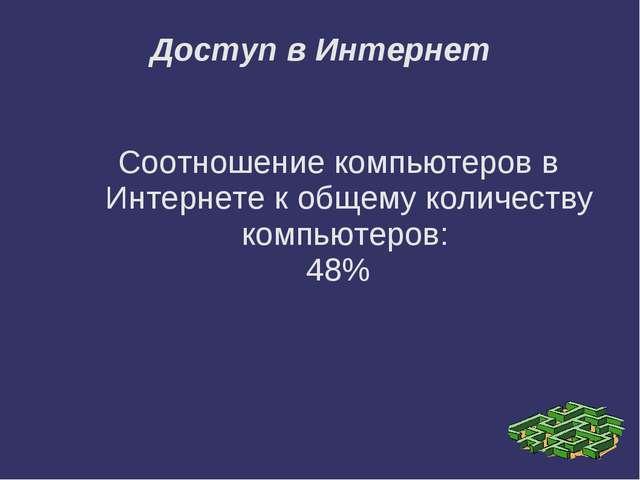 Доступ в Интернет Соотношение компьютеров в Интернете к общему количеству ком...