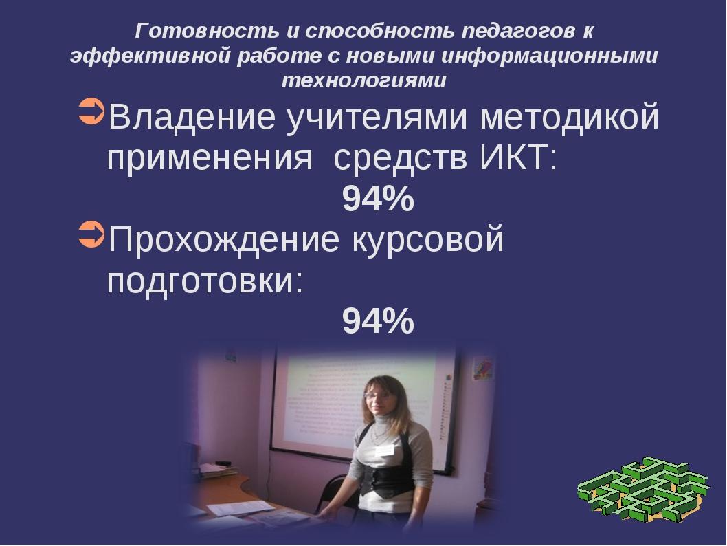 Готовность и способность педагогов к эффективной работе с новыми информационн...