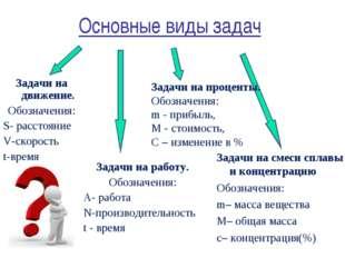 Основные виды задач Задачи на работу. Обозначения: А- работа N-производительн